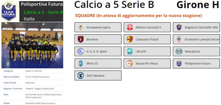 Calcio A 5 Serie B Girone H Asd Polisportiva Futura Il Brasiliano Everton Guarnieri E Sbarcato A Reggio Cal Deliapress It